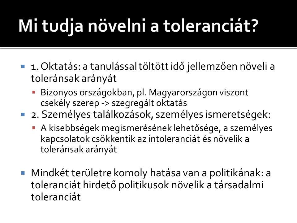 Mi tudja növelni a toleranciát