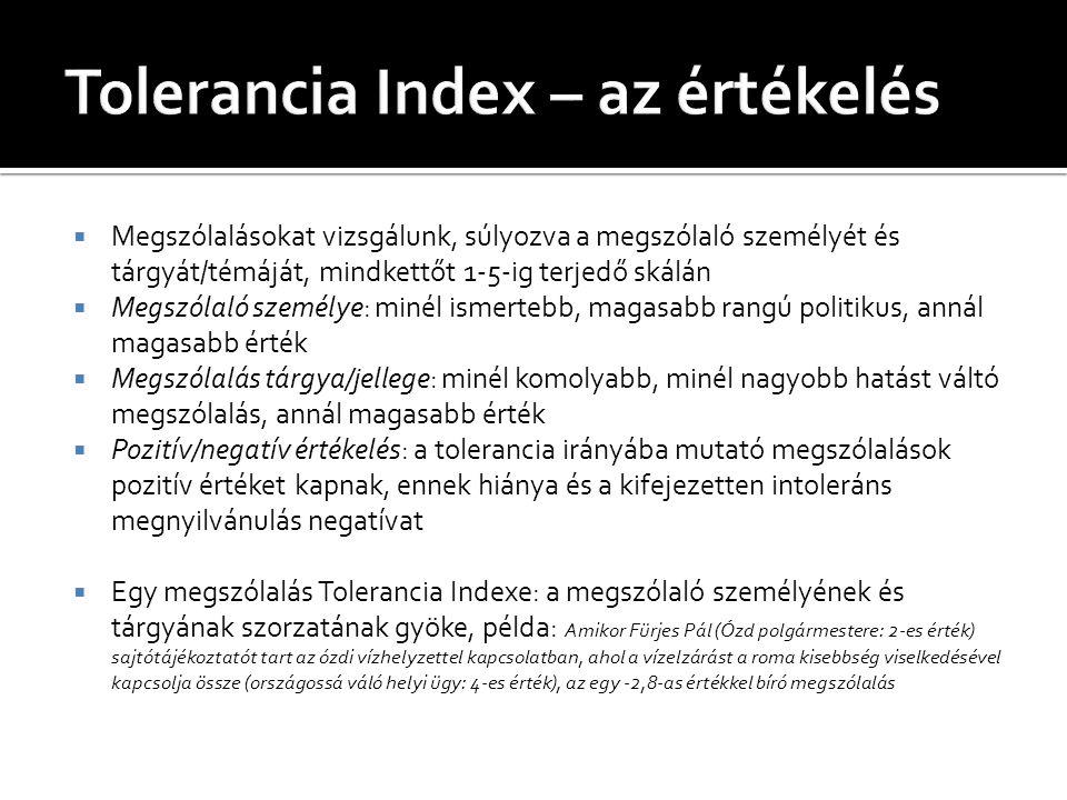 Tolerancia Index – az értékelés