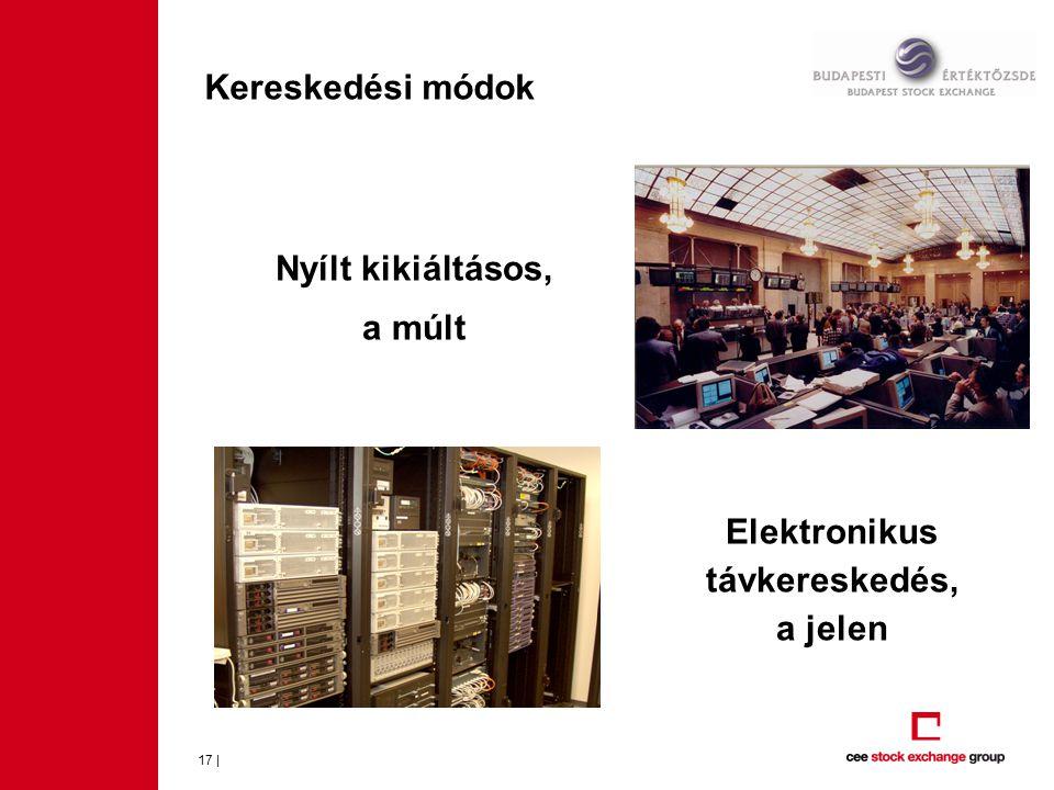 Elektronikus távkereskedés, a jelen