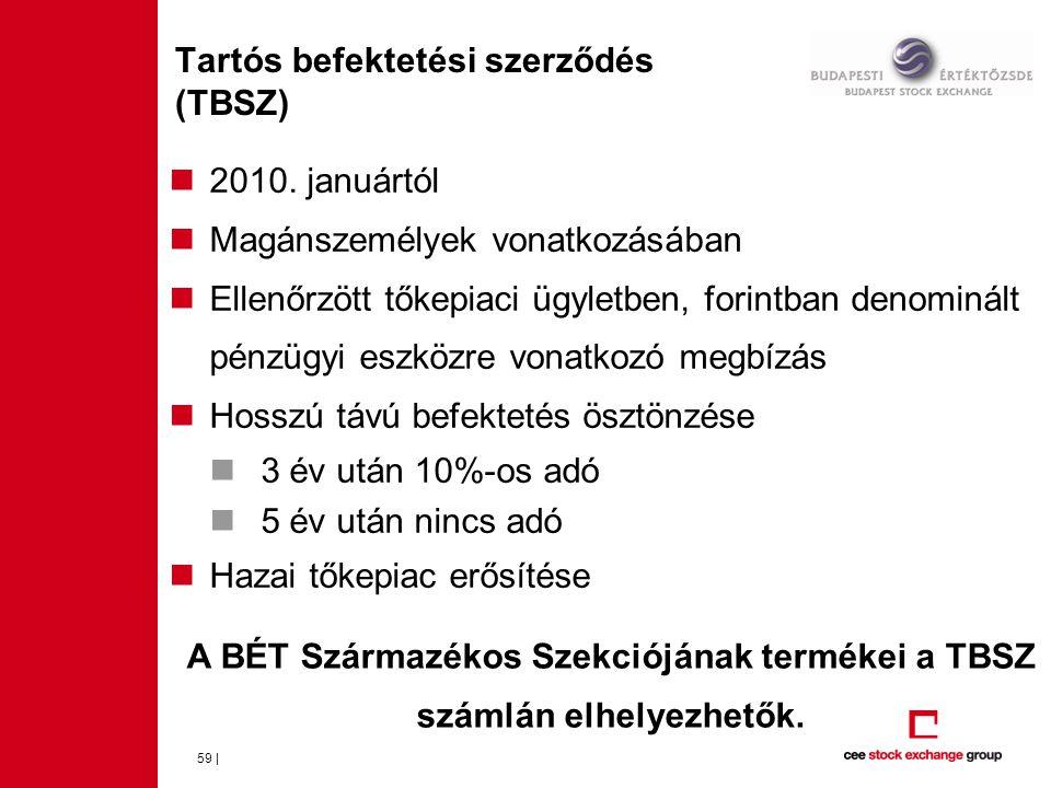 A BÉT Származékos Szekciójának termékei a TBSZ számlán elhelyezhetők.