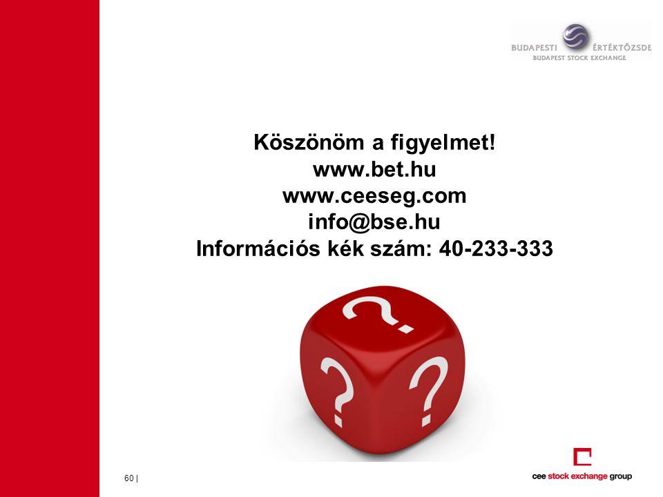 Köszönöm a figyelmet. www. bet. hu www. ceeseg. com info@bse