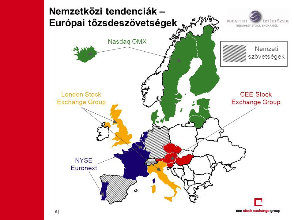 Nemzetközi tendenciák – Európai tőzsdeszövetségek