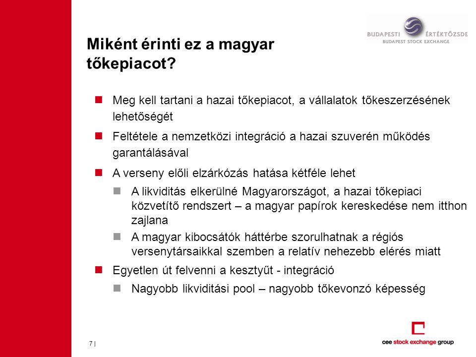 Miként érinti ez a magyar tőkepiacot