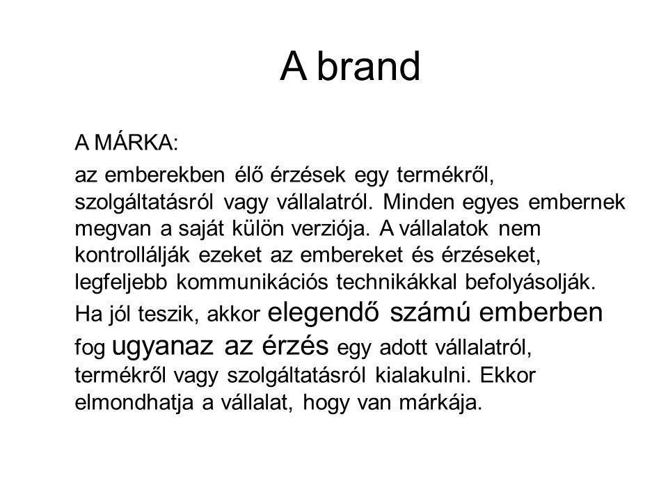 A brand A MÁRKA: