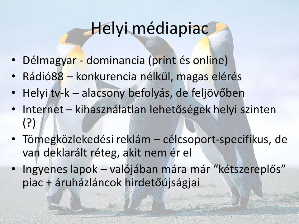 Helyi médiapiac Délmagyar - dominancia (print és online)