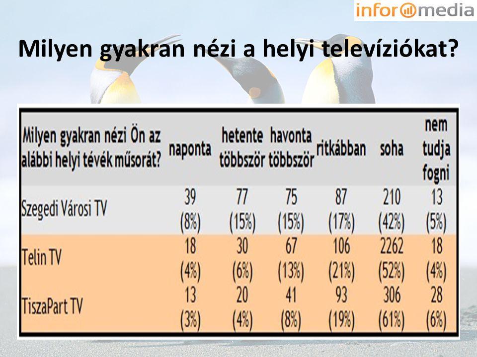 Milyen gyakran nézi a helyi televíziókat