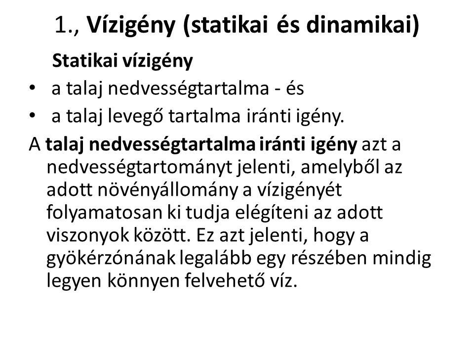 1., Vízigény (statikai és dinamikai)