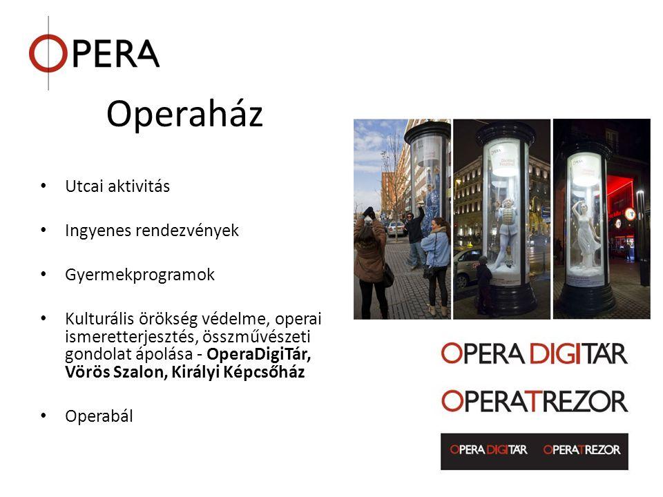 Operaház Utcai aktivitás Ingyenes rendezvények Gyermekprogramok