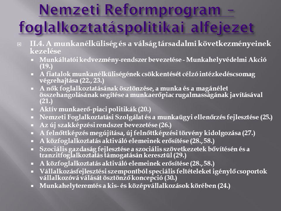 Nemzeti Reformprogram – foglalkoztatáspolitikai alfejezet