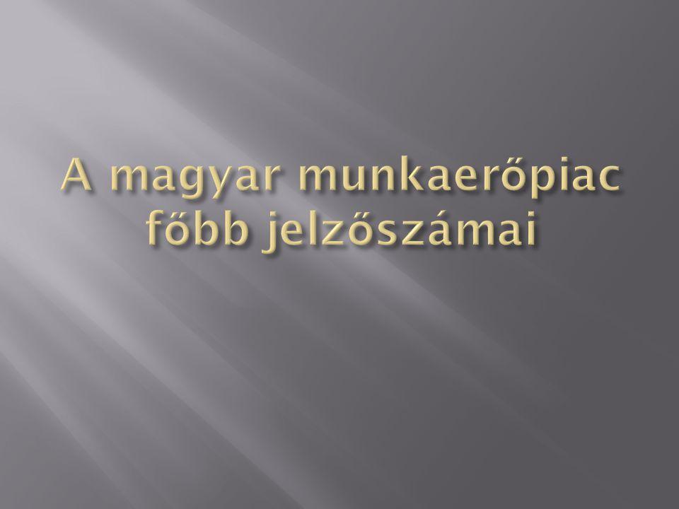 A magyar munkaerőpiac főbb jelzőszámai