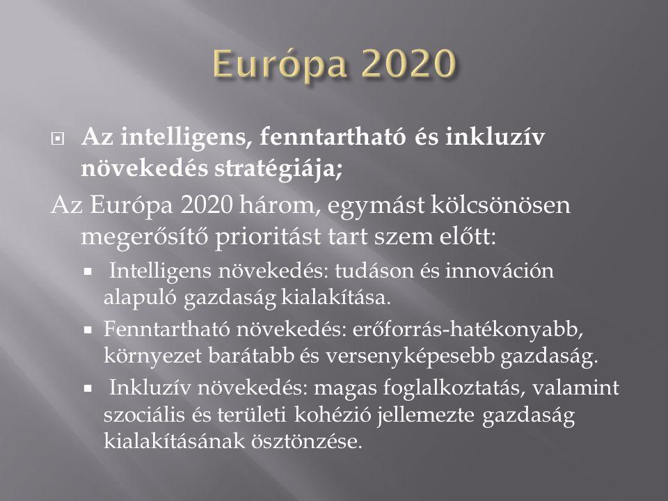 Európa 2020 Az intelligens, fenntartható és inkluzív növekedés stratégiája;