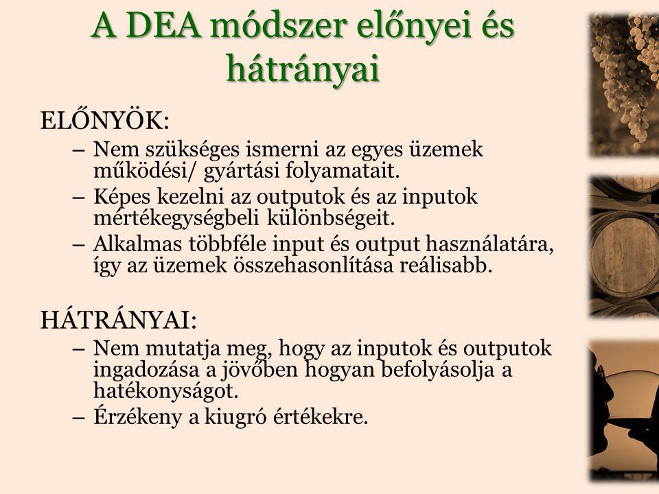 A DEA módszer előnyei és hátrányai