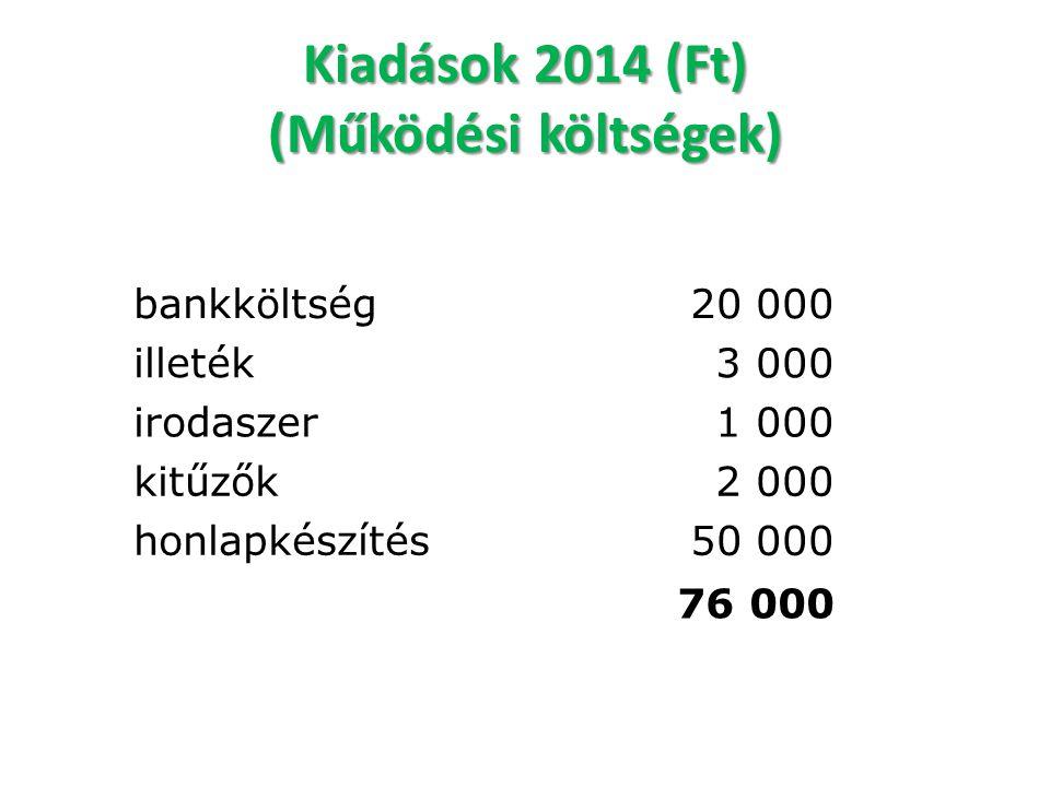 Kiadások 2014 (Ft) (Működési költségek)