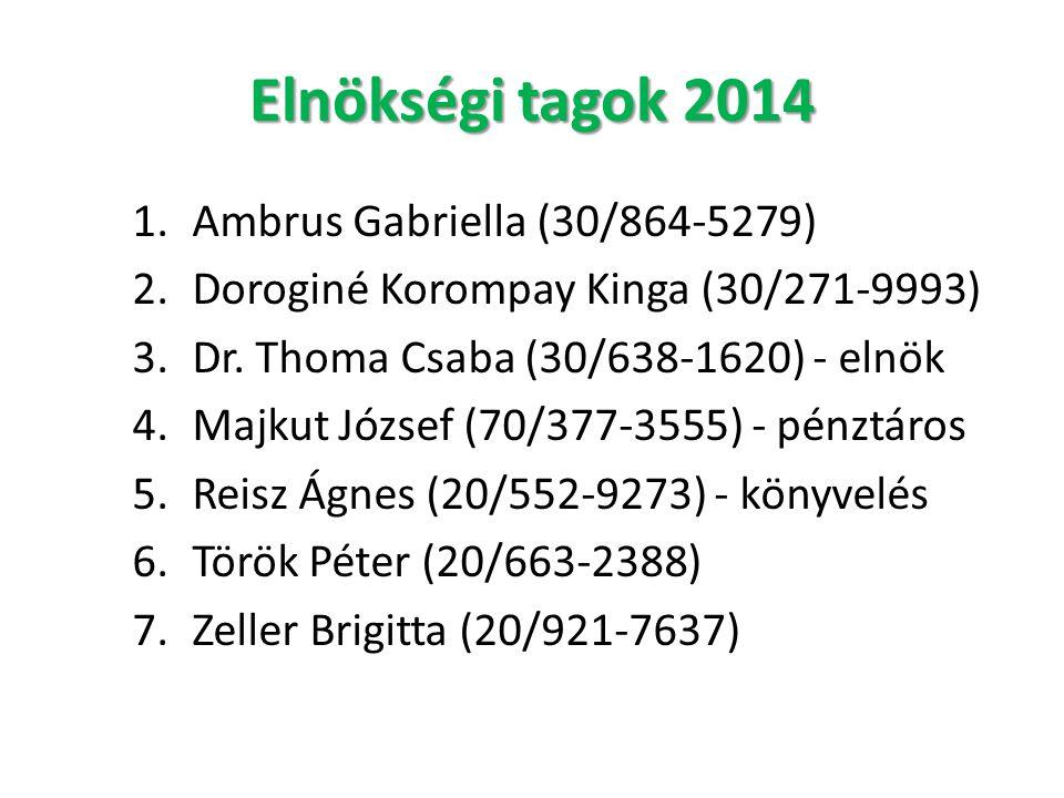 Elnökségi tagok 2014 Ambrus Gabriella (30/864-5279)