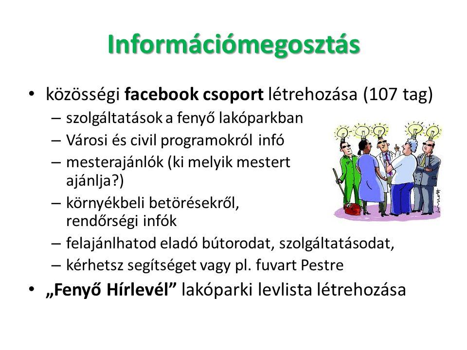 Információmegosztás közösségi facebook csoport létrehozása (107 tag)