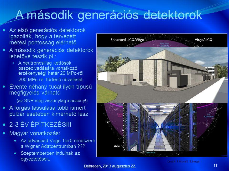 A második generációs detektorok