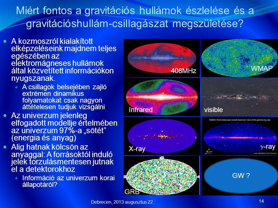 Miért fontos a gravitációs hullámok észlelése és a gravitációshullám-csillagászat megszületése