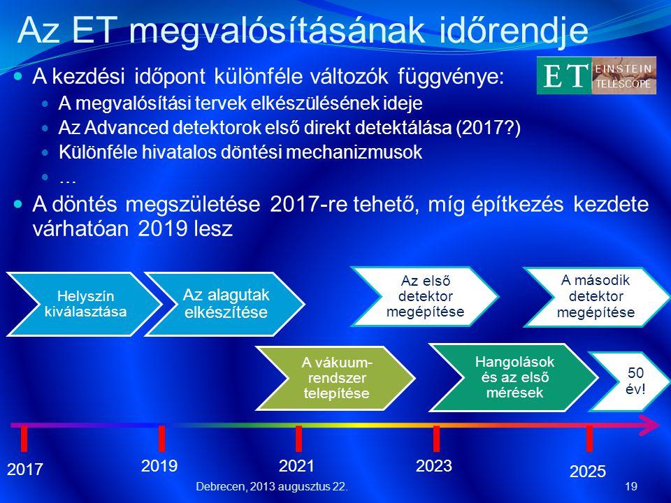 Az ET megvalósításának időrendje