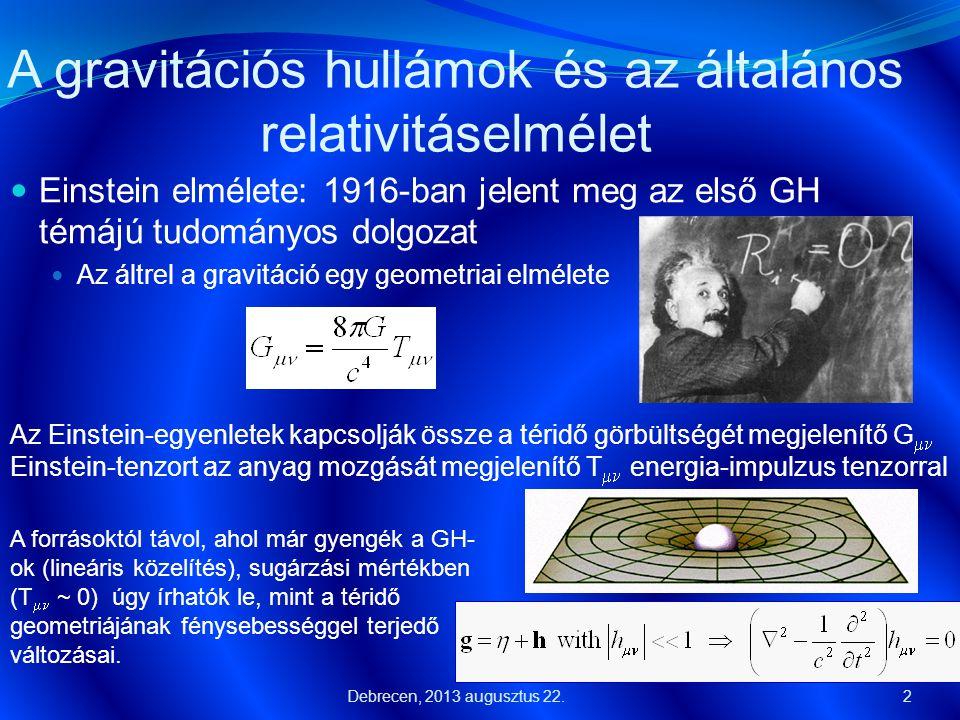 A gravitációs hullámok és az általános relativitáselmélet