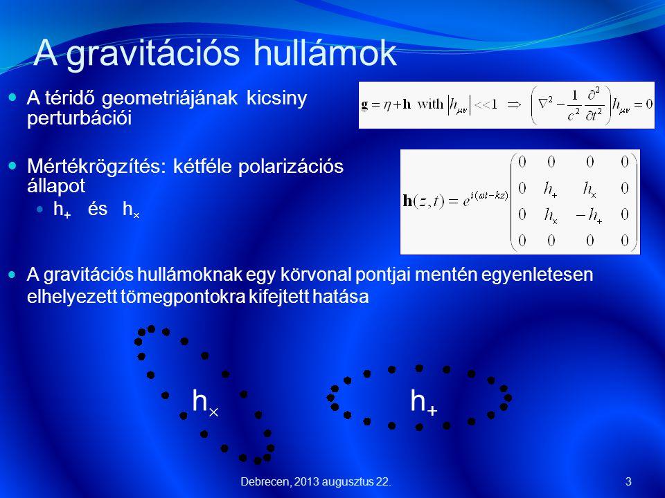 A gravitációs hullámok
