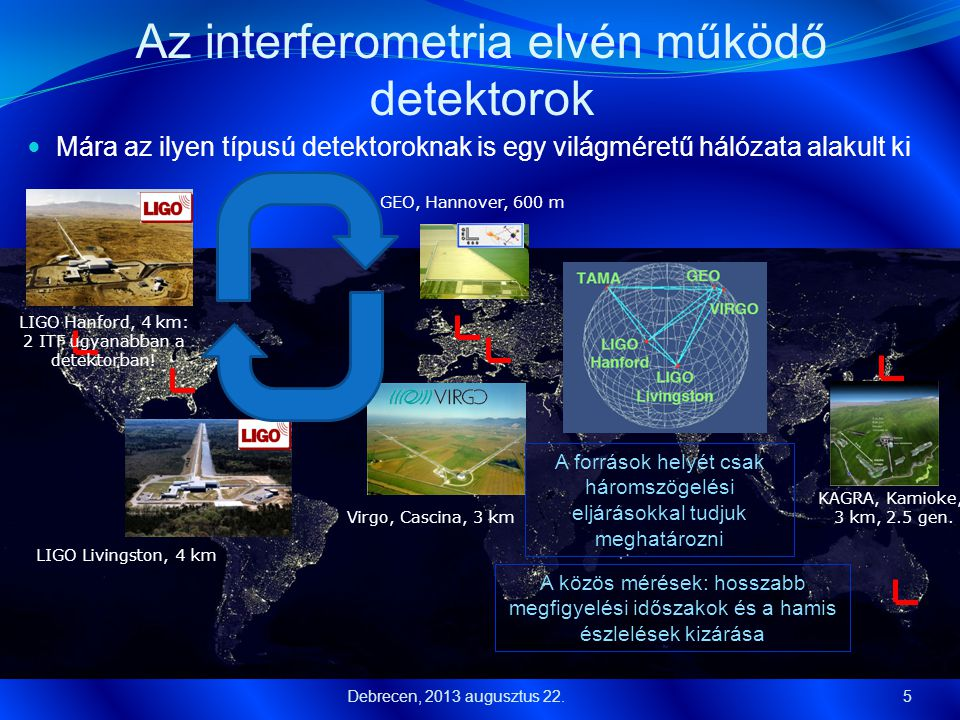 Az interferometria elvén működő detektorok