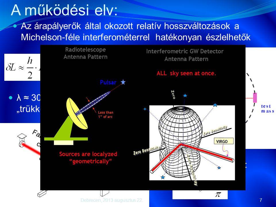 földi telepítésű detektorok esetén