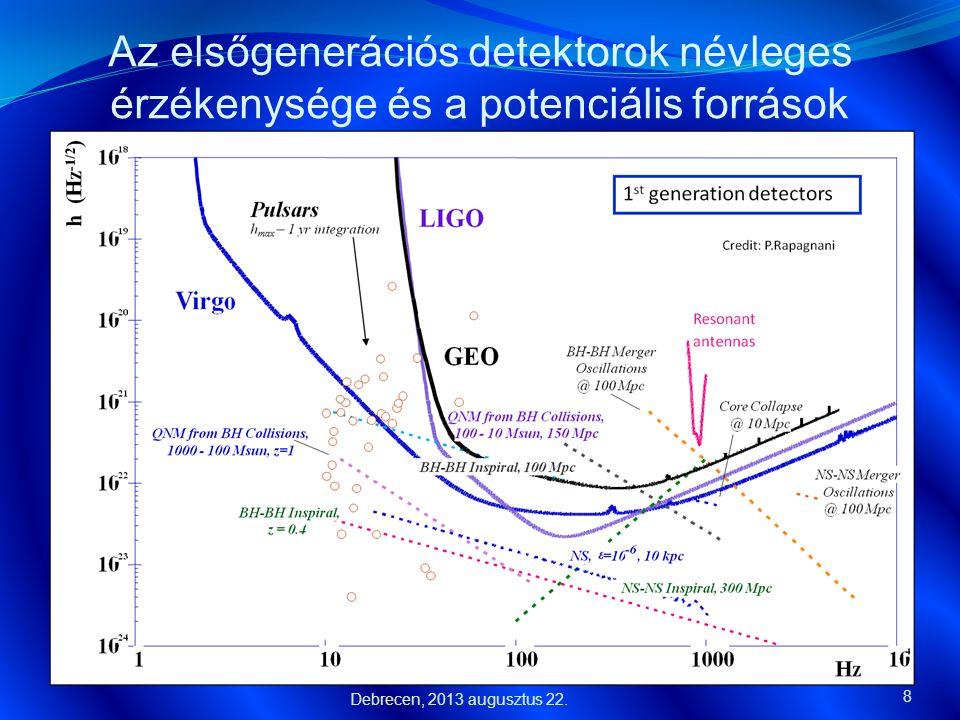 Az elsőgenerációs detektorok névleges érzékenysége és a potenciális források