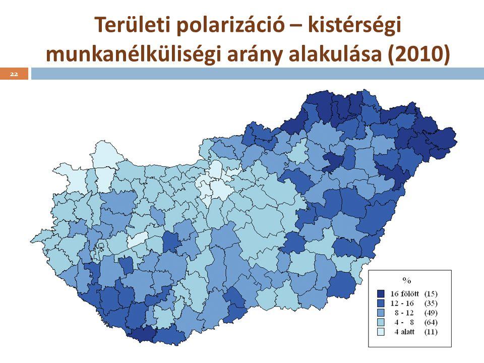Területi polarizáció – kistérségi munkanélküliségi arány alakulása (2010)
