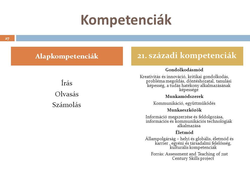 Kompetenciák 21. századi kompetenciák Alapkompetenciák
