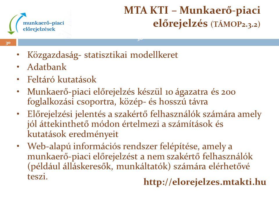 MTA KTI – Munkaerő-piaci előrejelzés (TÁMOP2.3.2)