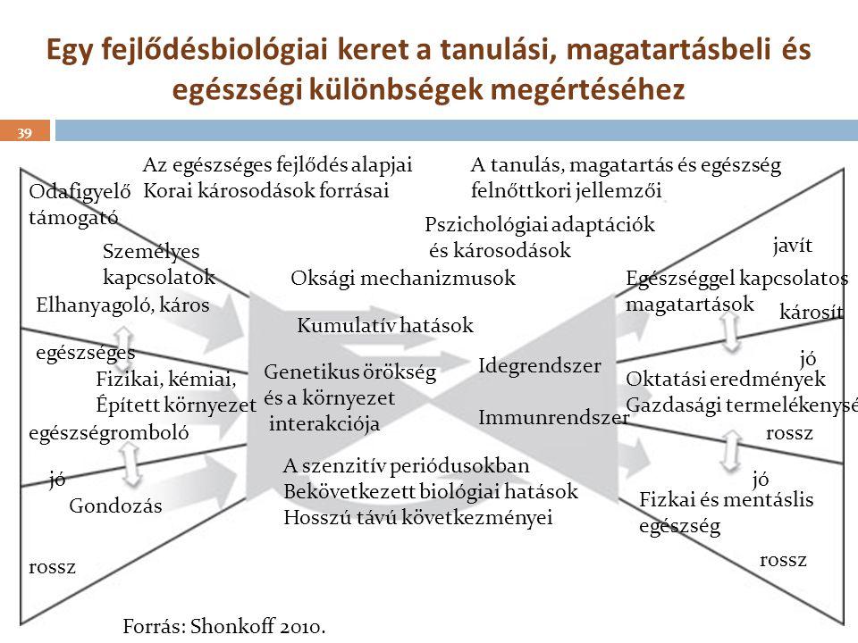 Egy fejlődésbiológiai keret a tanulási, magatartásbeli és egészségi különbségek megértéséhez