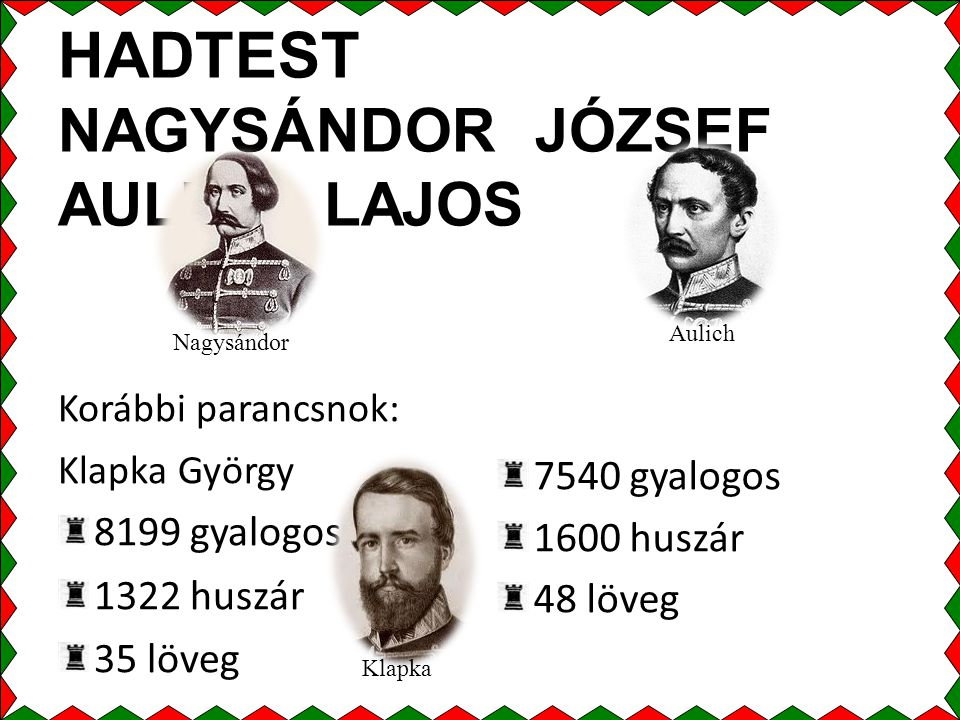 I. HADTEST II. HADTEST NAGYSÁNDOR JÓZSEF AULICH LAJOS