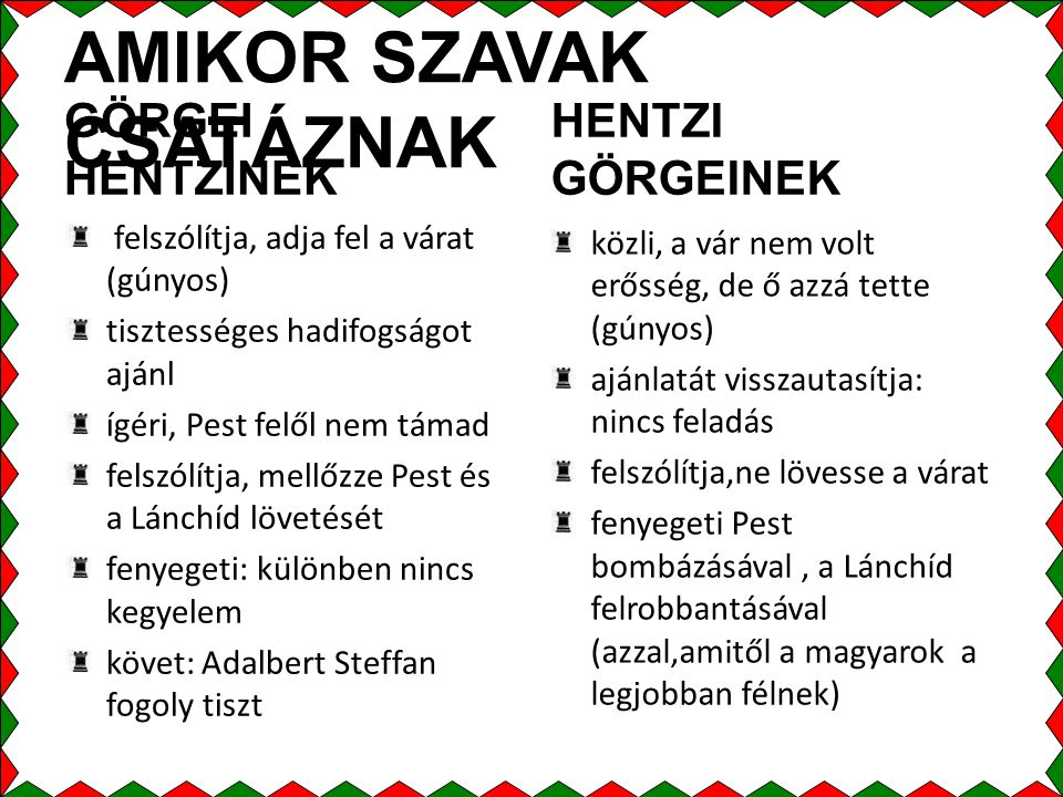 AMIKOR SZAVAK CSATÁZNAK