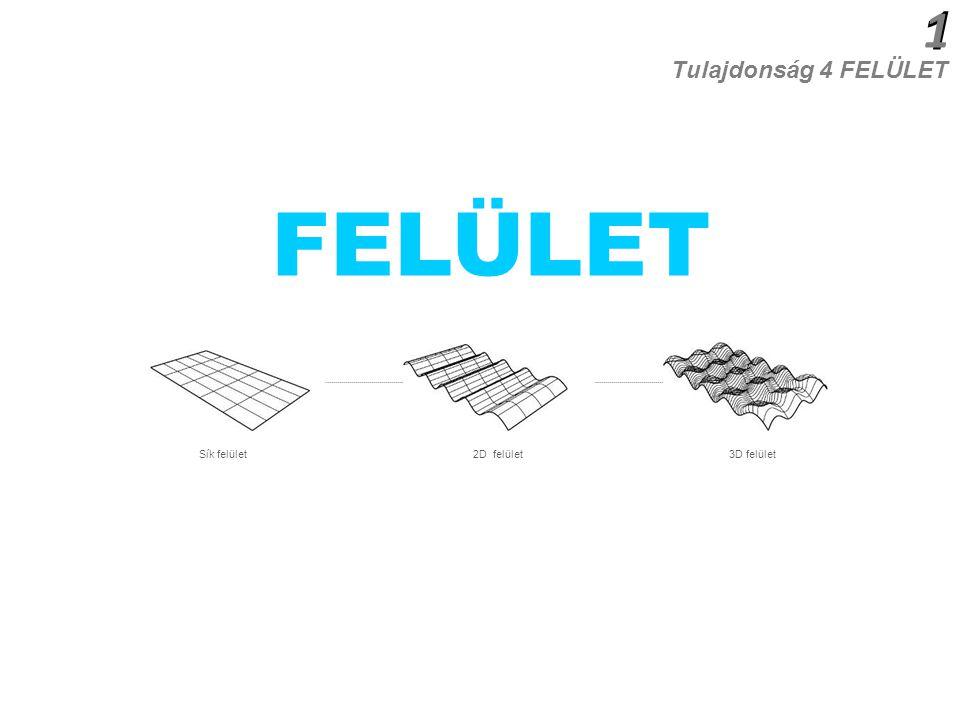 1 1 Tulajdonság 4 FELÜLET FELÜLET Sík felület 2D felület 3D felület 1
