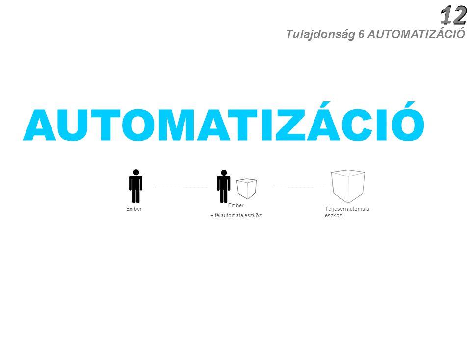 AUTOMATIZÁCIÓ 12 12 Tulajdonság 6 AUTOMATIZÁCIÓ 12 Ember