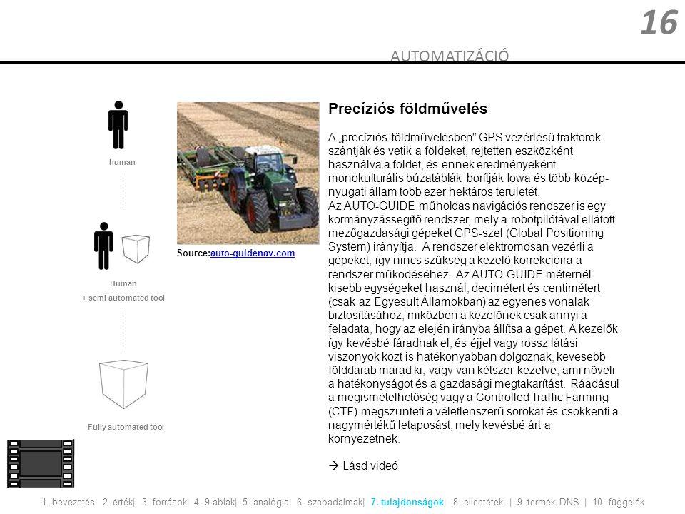 16 AUTOMATIZÁCIÓ Precíziós földművelés