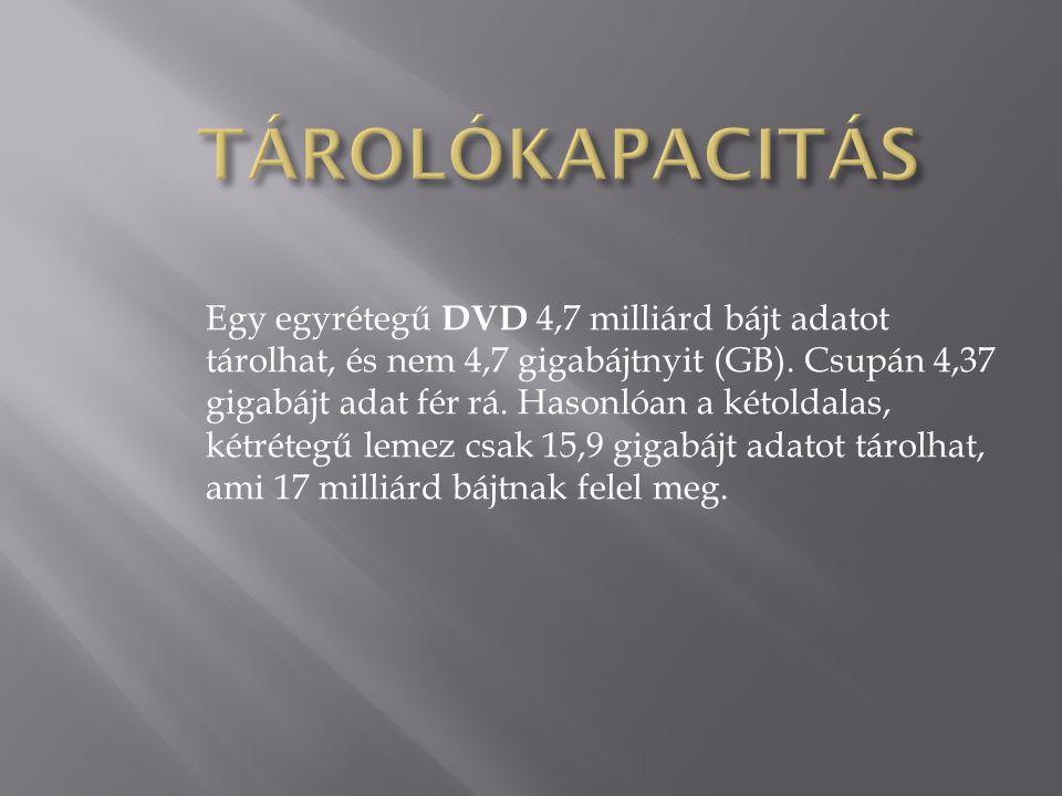 TÁROLÓKAPACITÁS