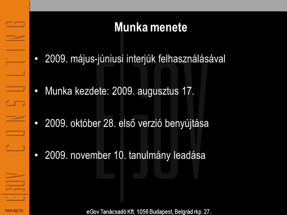Munka menete 2009. május-júniusi interjúk felhasználásával