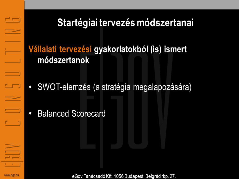 Startégiai tervezés módszertanai