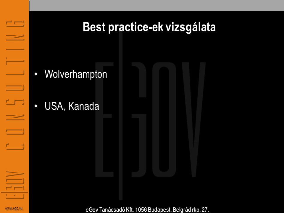 Best practice-ek vizsgálata