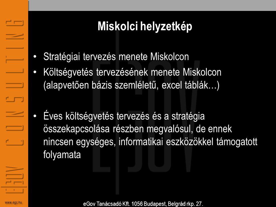 Miskolci helyzetkép Stratégiai tervezés menete Miskolcon