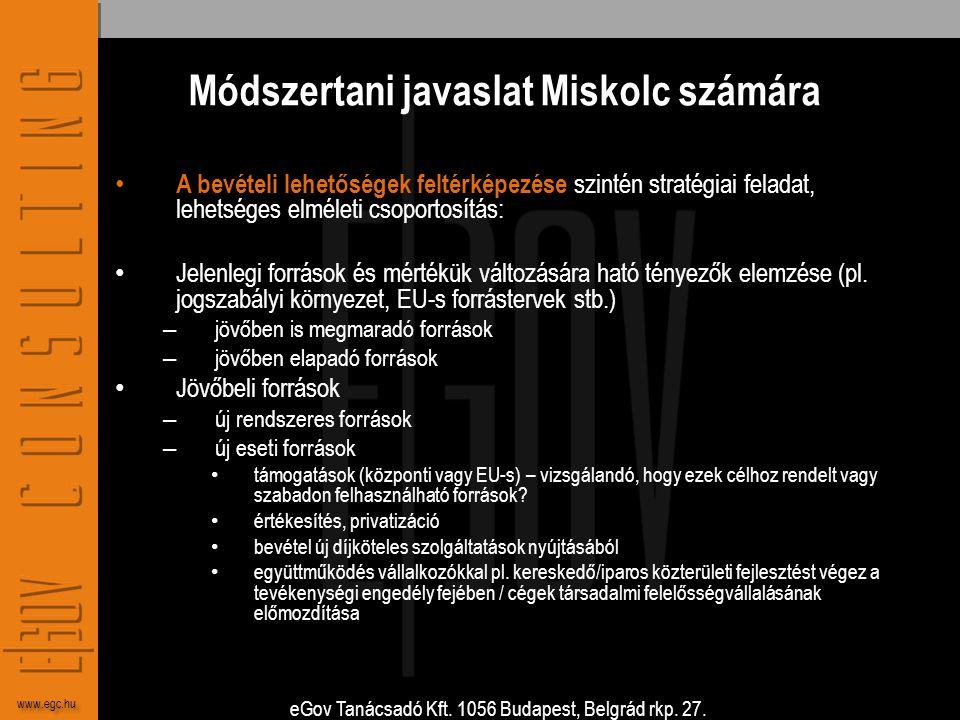 Módszertani javaslat Miskolc számára