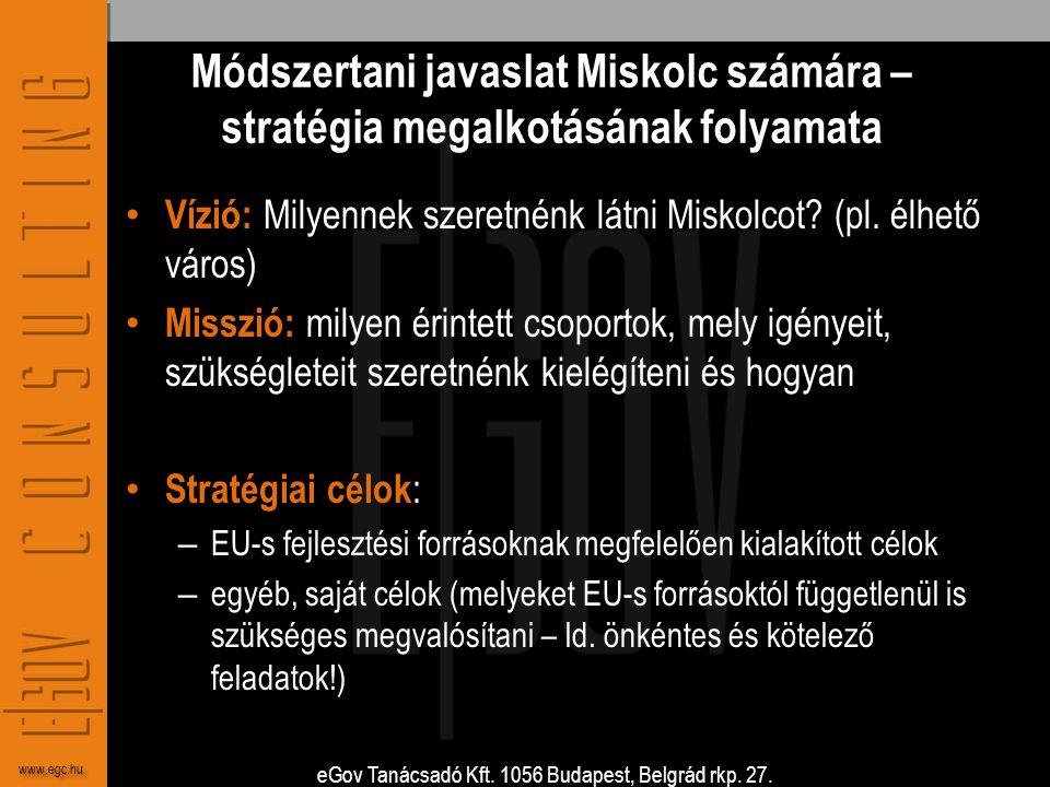 Módszertani javaslat Miskolc számára – stratégia megalkotásának folyamata