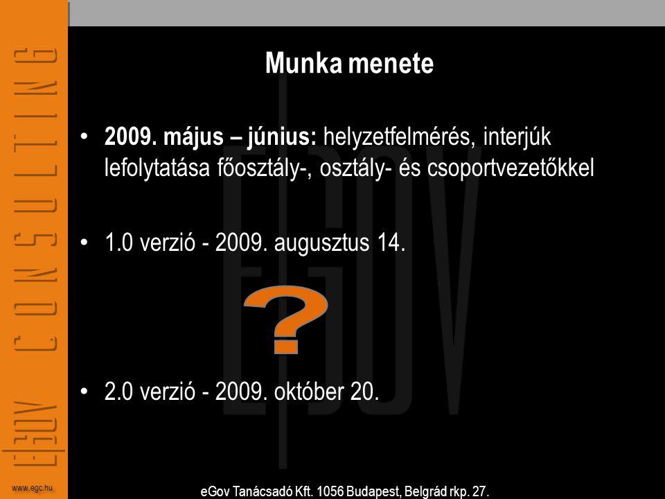 Munka menete 2009. május – június: helyzetfelmérés, interjúk lefolytatása főosztály-, osztály- és csoportvezetőkkel.