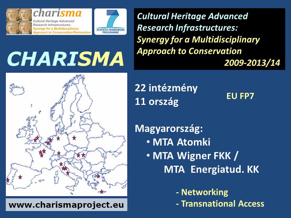 CHARISMA 22 intézmény 11 ország Magyarország: MTA Atomki