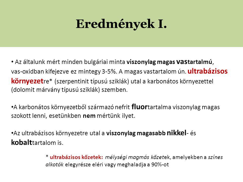 Eredmények I. Az általunk mért minden bulgáriai minta viszonylag magas vastartalmú,