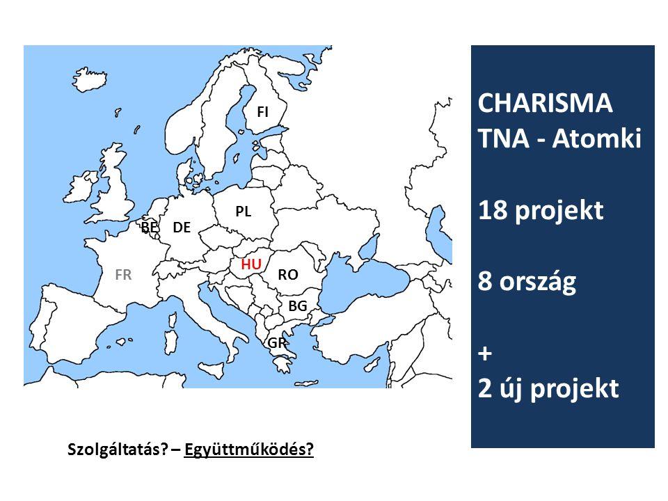 CHARISMA TNA - Atomki 18 projekt 8 ország + 2 új projekt
