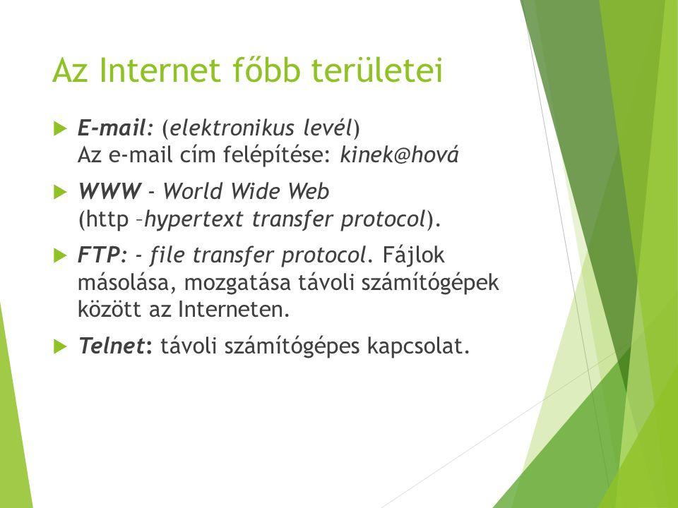 Az Internet főbb területei