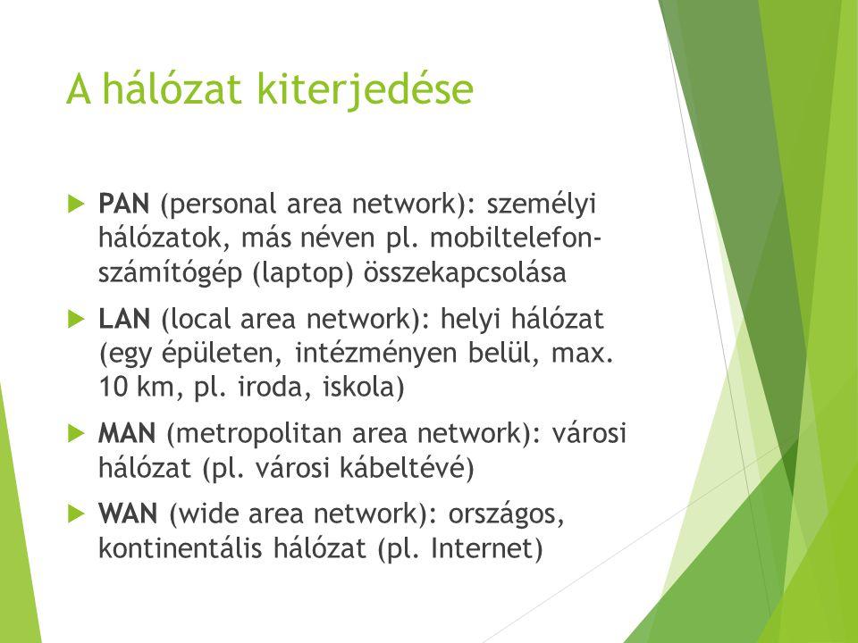 A hálózat kiterjedése PAN (personal area network): személyi hálózatok, más néven pl. mobiltelefon- számítógép (laptop) összekapcsolása.