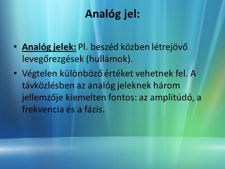 Analóg jel: Analóg jelek: Pl. beszéd közben létrejövő levegőrezgések (hullámok).
